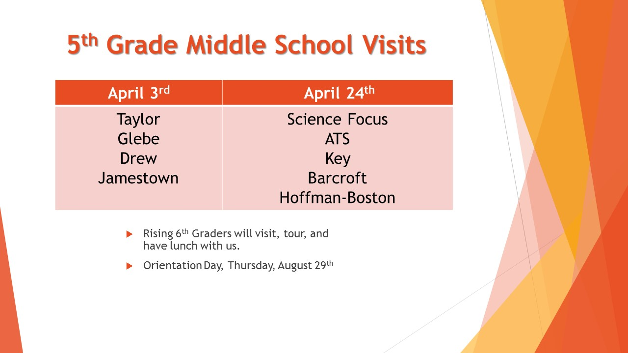5th Grade Middle School Visits