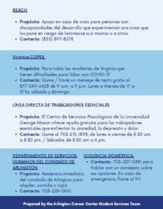 Mental Health Resources, 2 SPAN